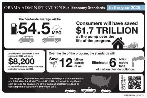 EPA poised to scrap fuel economy targets that are key to curbing global warming